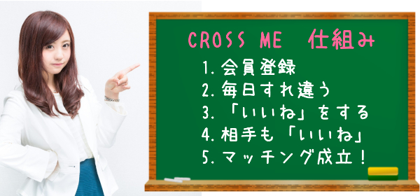crossmeshikumi